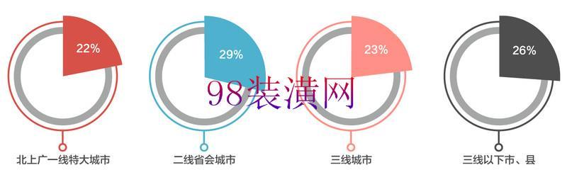 张家港《2017中国家居家装消费调查报告》出炉